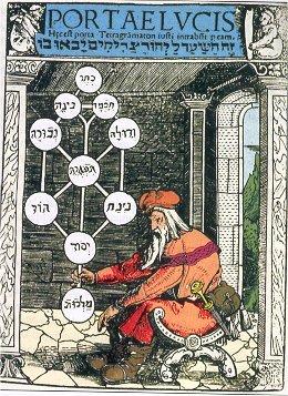 Kabbala  public Tree_of_Life,_Medieval.jpg