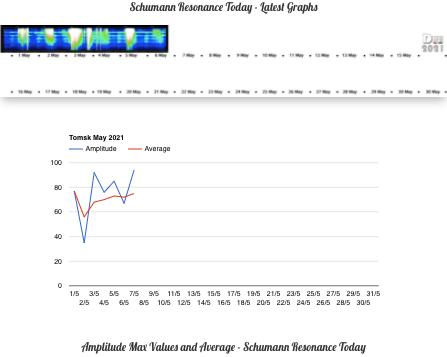 Captura de Tela 2021-05-07 às 7.48.12 PM.png