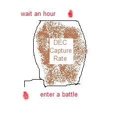 The Barrel Fallacy. Original artwork.