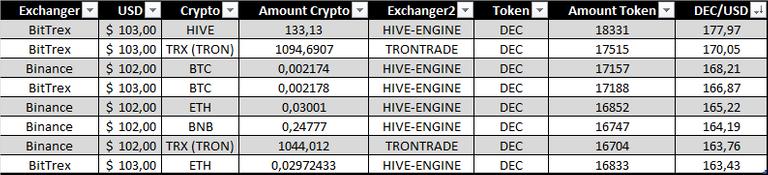 Table USD-DEC.png