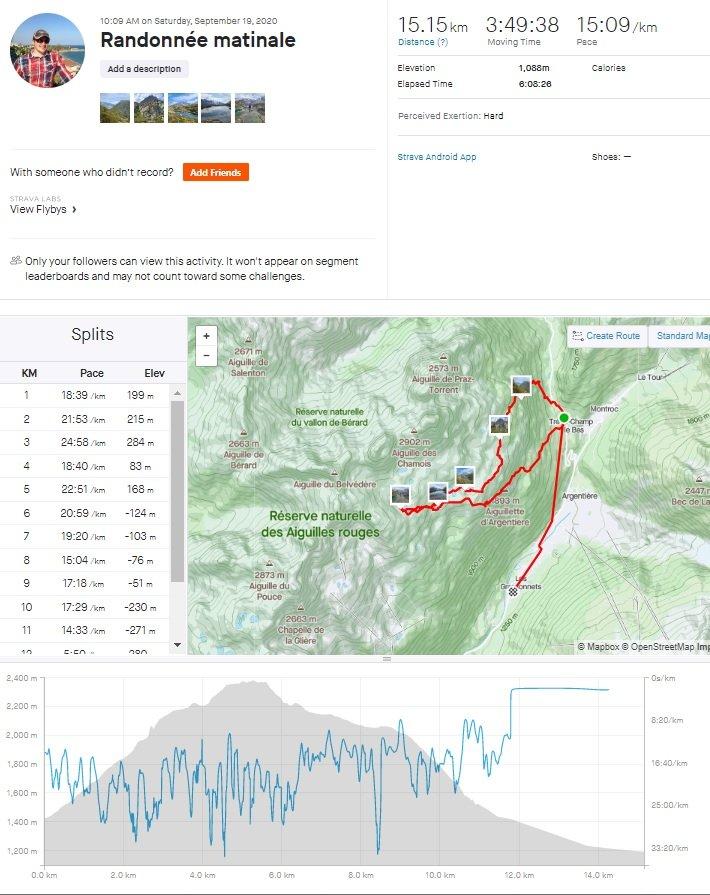 12km avec 1080 mètres de dénivelé positif réalisé en 3h45