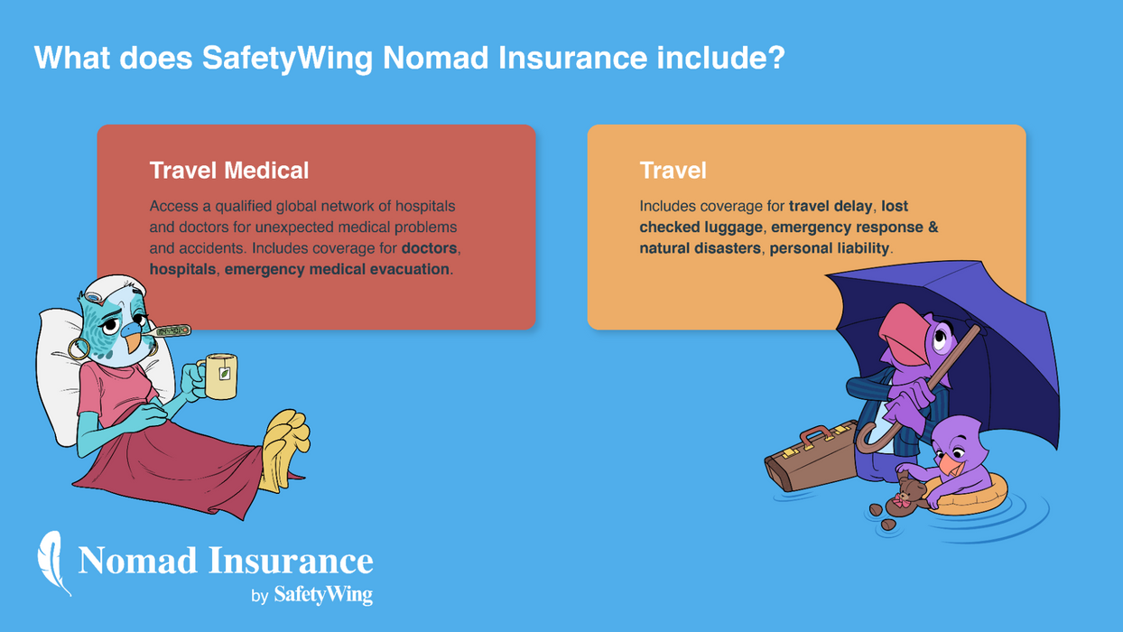 Travel Medical Insurance is something you have to pay for yourself as a self-employed nomad so I chose an insurance that is reasonably priced at $40 per 28 days