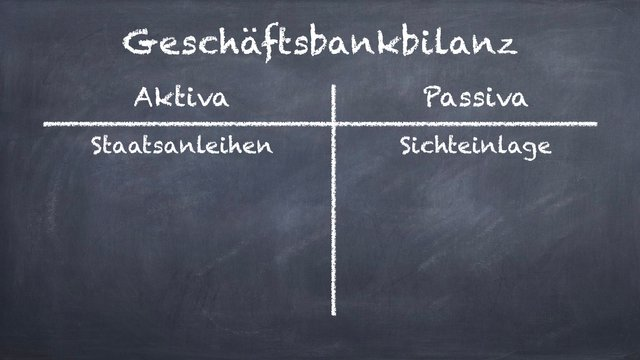 Geschäftsbankbilanz - Wertpapierkauf.001.jpeg