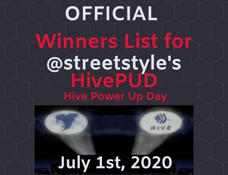 OFFICIAL Winners List for HivePUD July 1 2020 blog thumbnail.jpg
