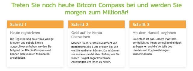 Bitcoin Compass wie es funktioniert