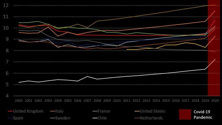 DEATH_RATE_trend_UPDATED.jpg
