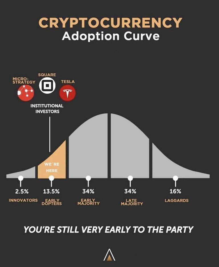adoption_curve.jpg