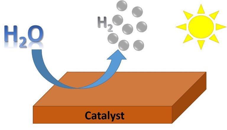 hidrogeno-agua.jpg