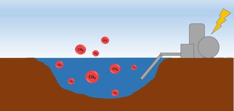 metano lagos.jpg