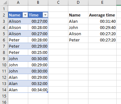 advanced sort and unique in excel