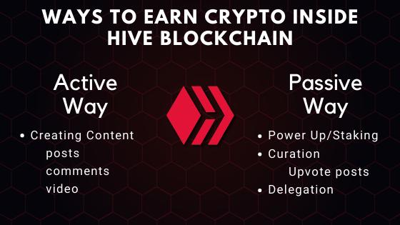 Ways to earn crypto