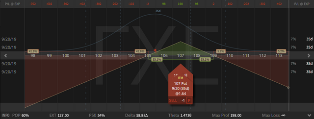 11. FXE Straddle - down 13 cents - 16.08.2019.png