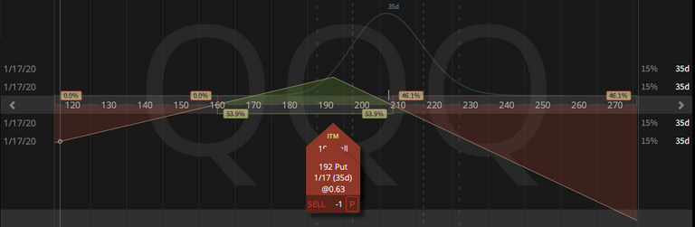 04. QQQ Synthetic Covered Put - 13.12.2019 copy.png