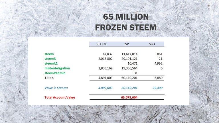 65m Frozen Steem.jpg