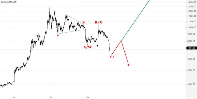 Bitcoin BTC_USD(1).png