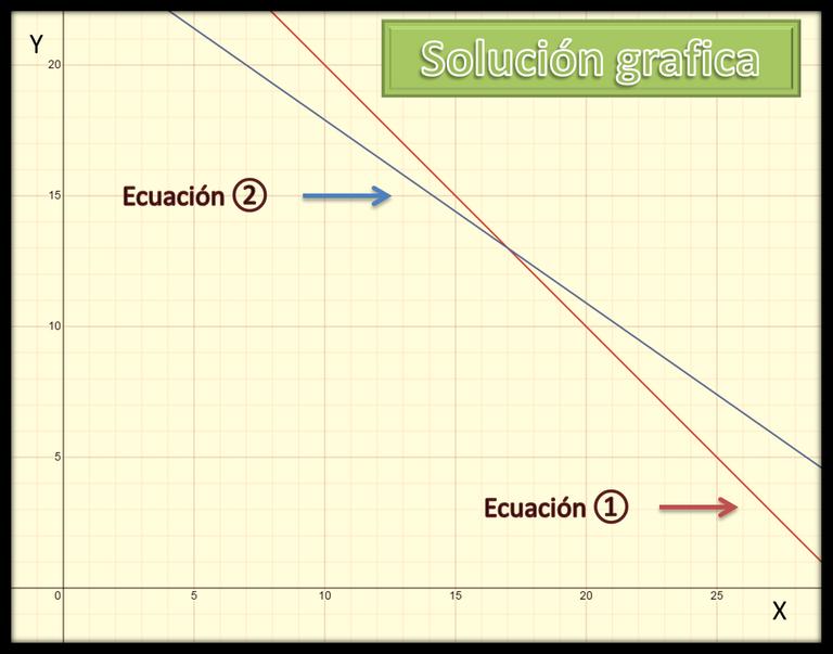 Ecuaciones sistema.png
