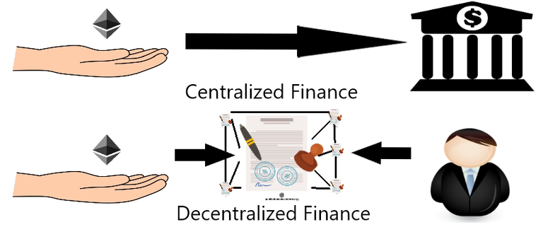1.bank-vs-smart-contract.png