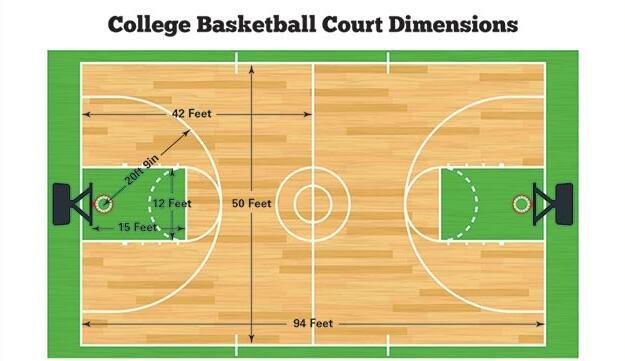 college-baskestball-court.jpg
