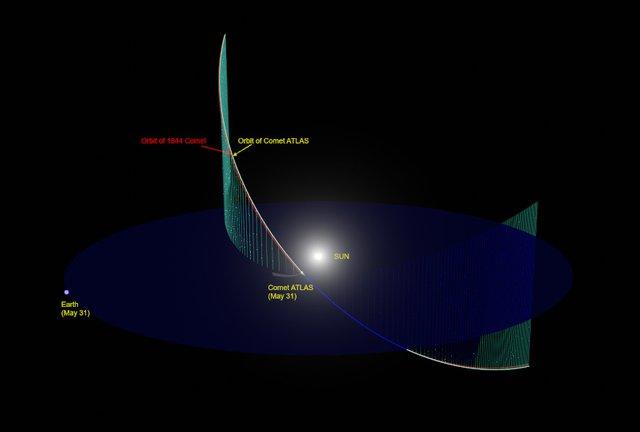 2020-orbit-anotated-800px.jpg
