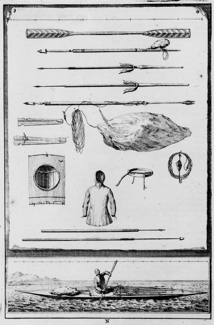 Equipment of a kayak navigator and hunter. The clothing, shoes and the description of a male corpse which was found in a kayak in the Northern Ice Sea.
