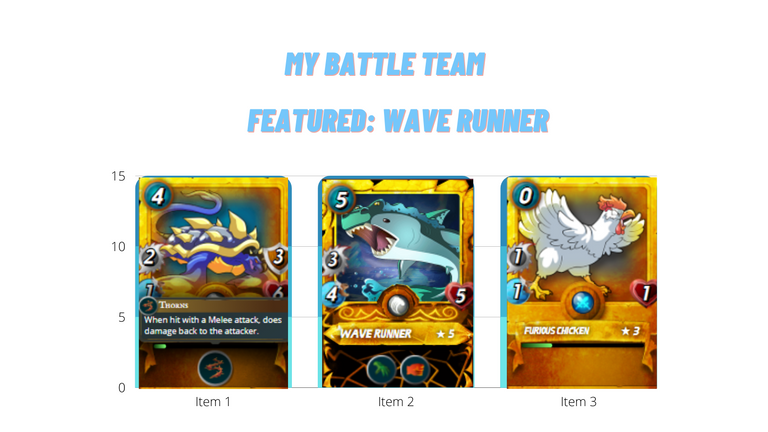 my_featured_battle_with_wave_runner.png