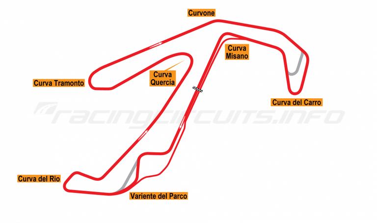 source - https://www.racingcircuits.info/