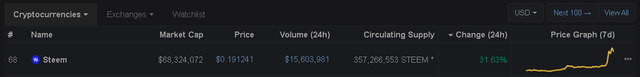 2020-01-18 21_39_12-Cryptocurrency Market Capitalizations _ CoinMarketCap.png