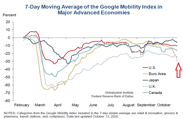 Google Mobility Index.png