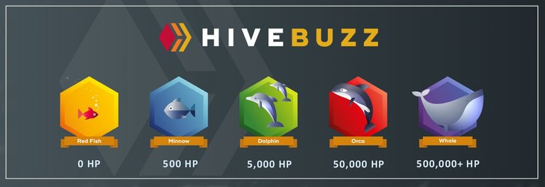 HiveBuzzRankings.jpg