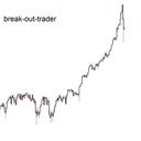@break-out-trader