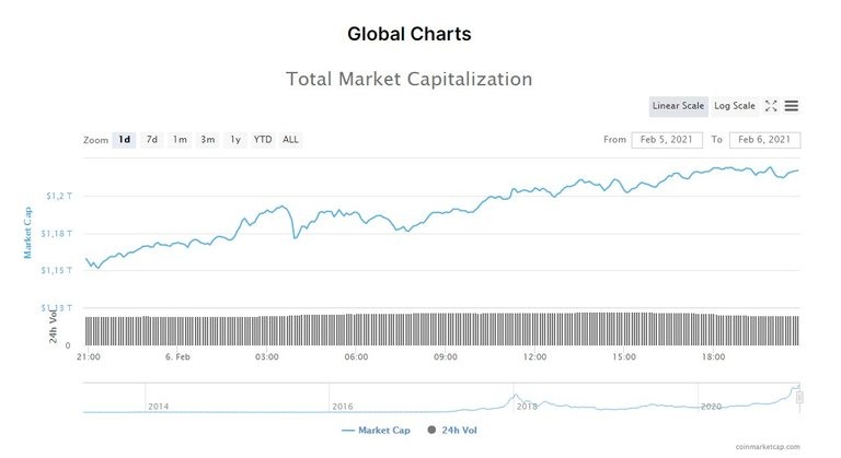 market cap.jpg