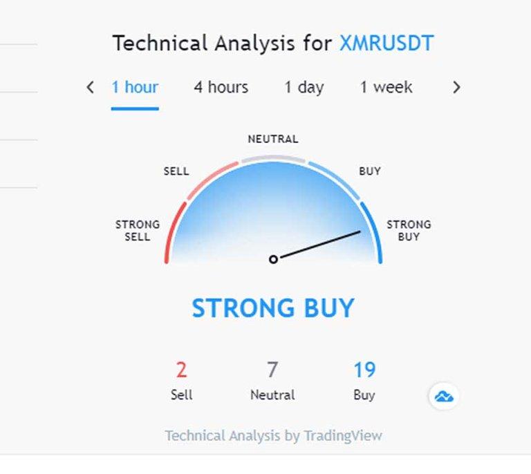 strong buy.jpg