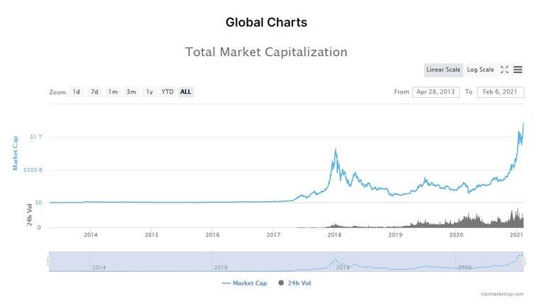 market cap all.jpg