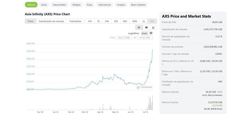 axie price 2.jpg