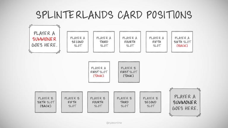 00370 - Splinterlands___X___Lineup.png