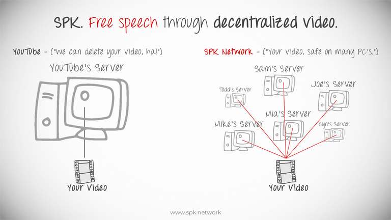 200__VIDEO__Decentralized_Video____B.png