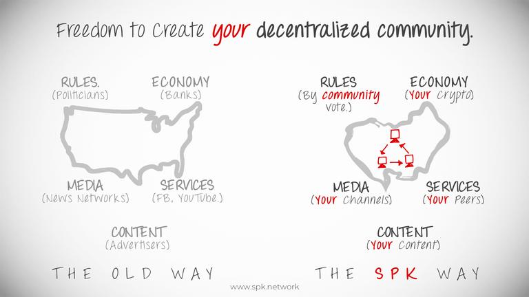 110__PHILO__SPK_Freedom_To_Create_Communities____B.png