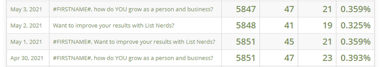 list-nerds-results.png