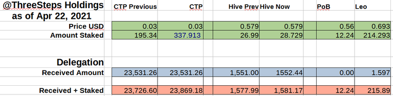threesteps-holdings.png