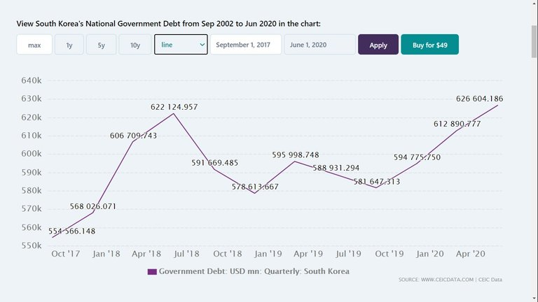 South_Korea_Debt.jpg