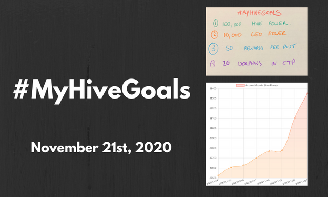 Updated! MyHIVEGoals For 2020.png