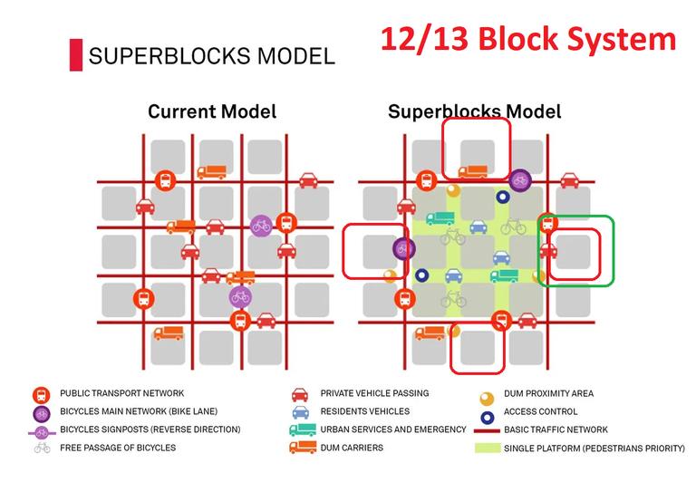 superblockssd1502.png