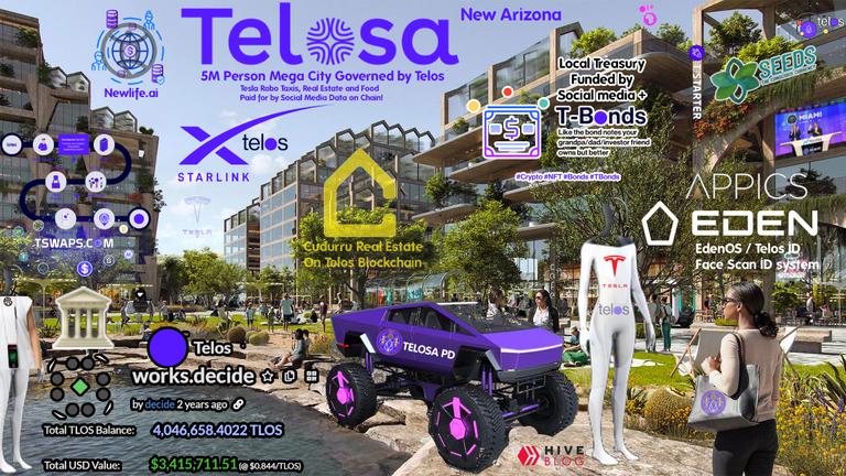 telosa-city (1).png