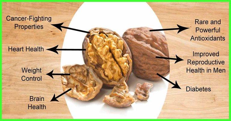 20-Amazing-Benefits-Of-Walnuts-Akhrot-For-Skin-Hair-And-Health-2.jpg