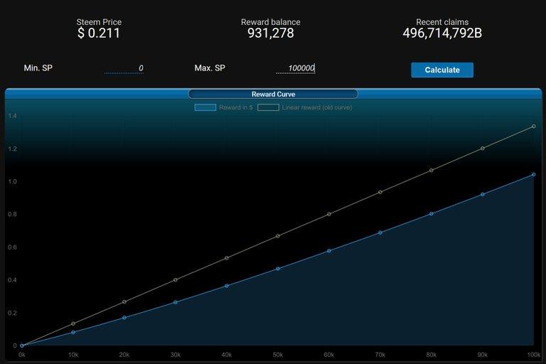 steemnow-reward-curve-1.jpg