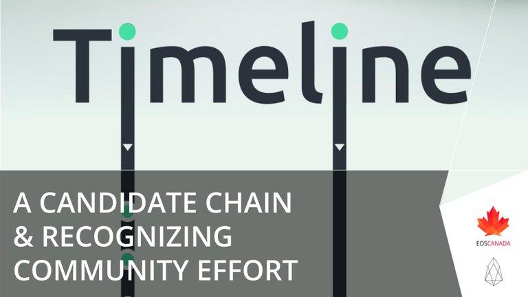 Candidate Chain EOS.jpg