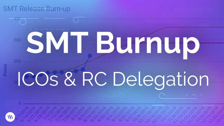 SMT Burnup ICO RC.jpg