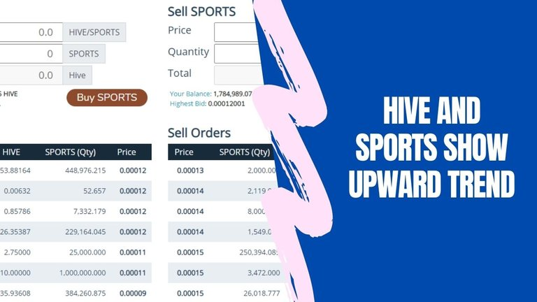 HIVE and SPORTS Show Upward Trend.jpg