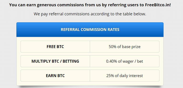 How to Get Free Bitcoins Without Investment