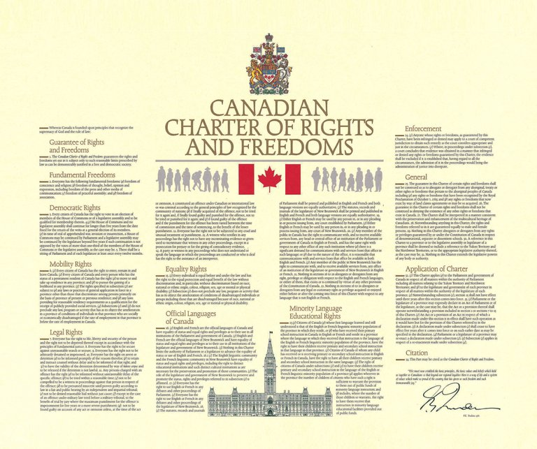 Canadian Charter